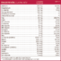 Kép 4/4 - VitaMo női multivitamin gyógynövény kivonatokkal